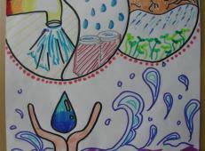 关于节约用水的儿童画画图片大全 (52).jpg