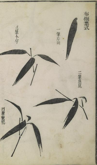 芥子园画谱原版第二集高清观看(1)