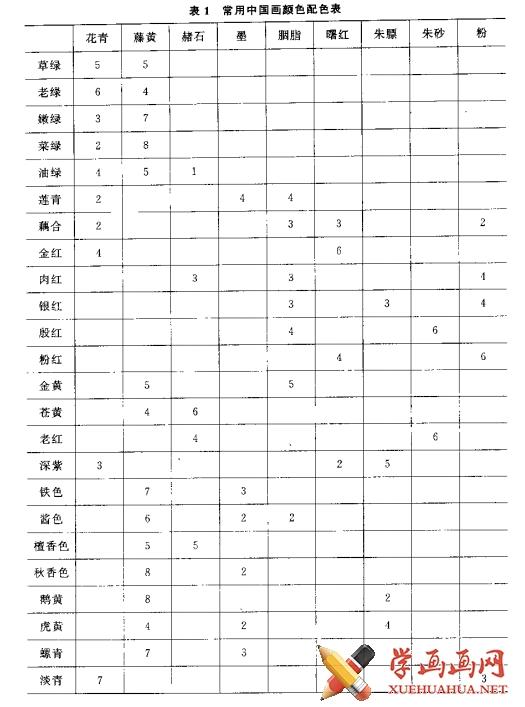 国画入门:上色技法及颜料调色表(3)