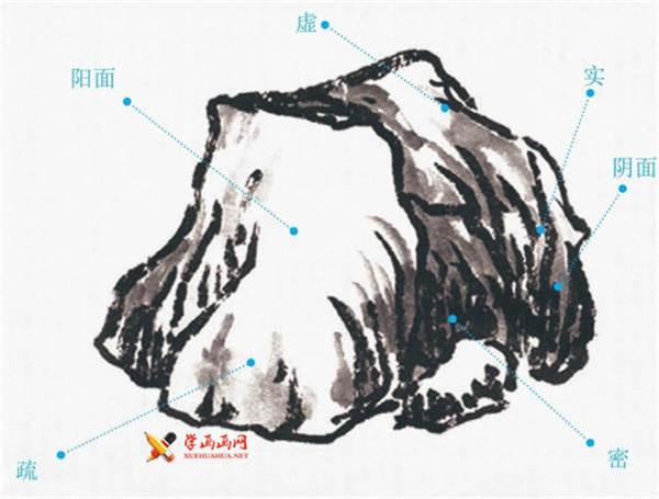 山水画基础技法:山石的画法及皴法详解(4)
