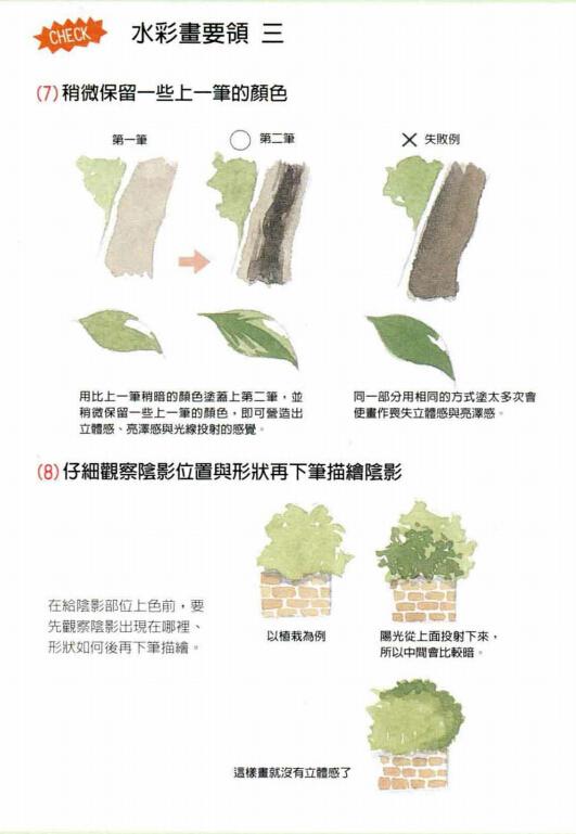 水彩画教程:从零开始学水彩(1)