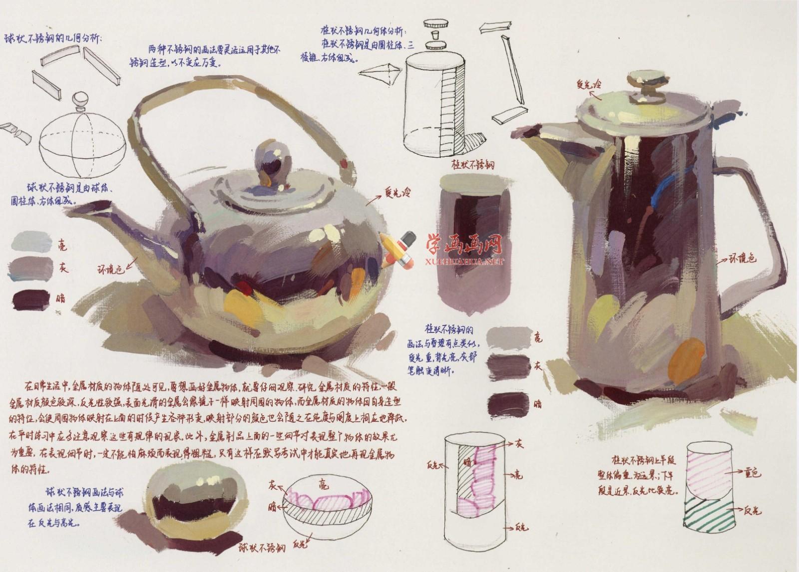 水粉画不锈钢物体的画法要点_水粉画不锈钢物体范画临摹素材(1)
