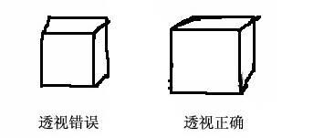 绘画透视学(3)