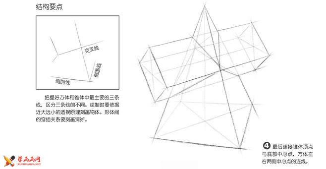 素描几何体_十字贯穿体的画法(3)