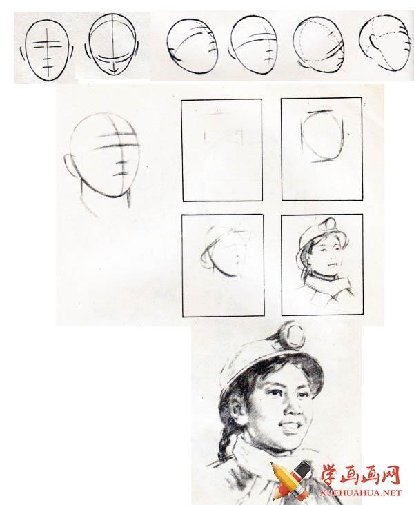 怎么画头部_头部比例与基本型(1)